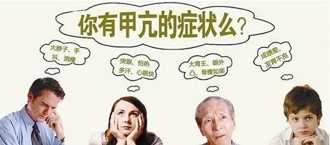 甲亢有哪些症状和危害-北京首大眼耳鼻喉医院图片